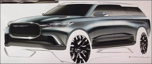 2021 Chrysler Imperial SUV